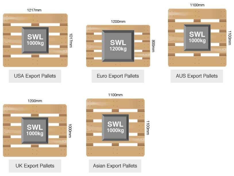 export pallet dimensions and regulations plain pallets. Black Bedroom Furniture Sets. Home Design Ideas